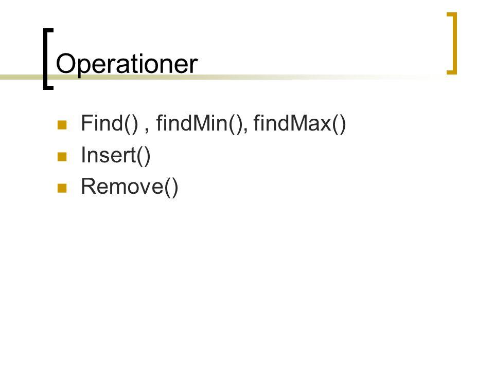 Operationer Find(), findMin(), findMax() Insert() Remove()