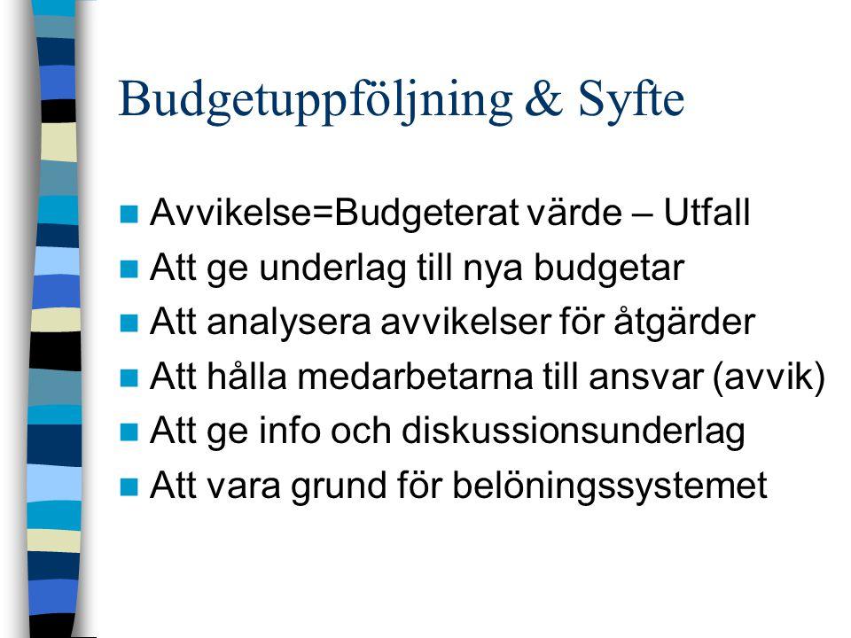 Budgetuppföljning & Syfte Avvikelse=Budgeterat värde – Utfall Att ge underlag till nya budgetar Att analysera avvikelser för åtgärder Att hålla medarb