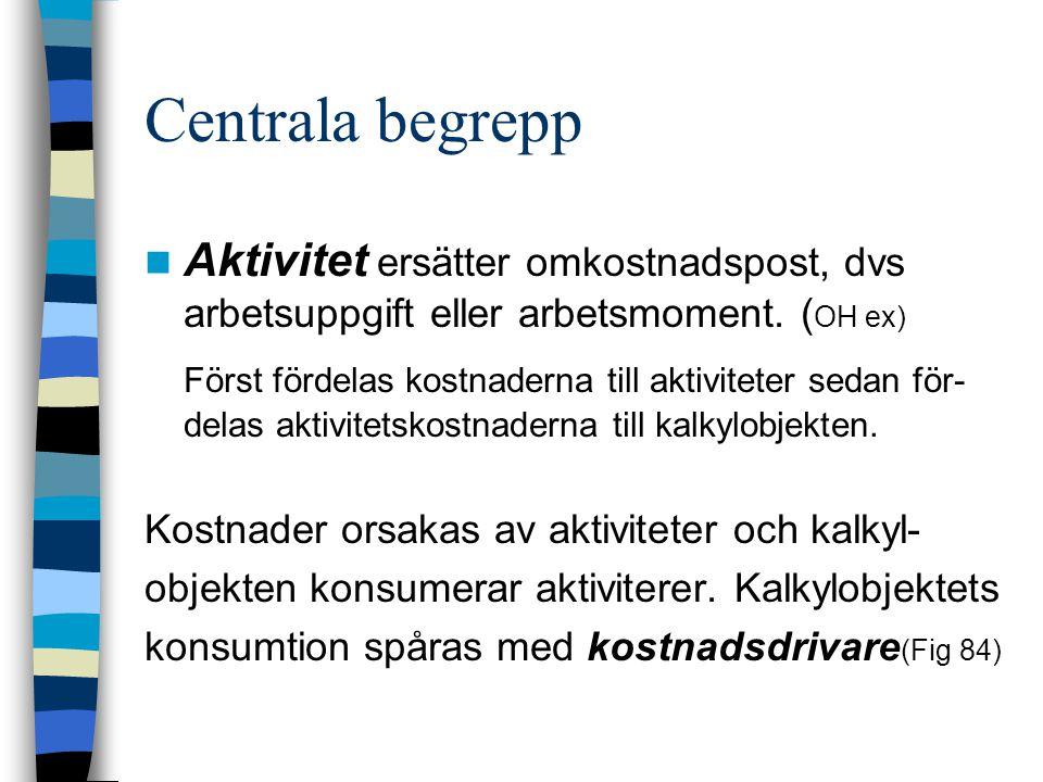 Centrala begrepp Aktivitet ersätter omkostnadspost, dvs arbetsuppgift eller arbetsmoment. ( OH ex) Först fördelas kostnaderna till aktiviteter sedan f