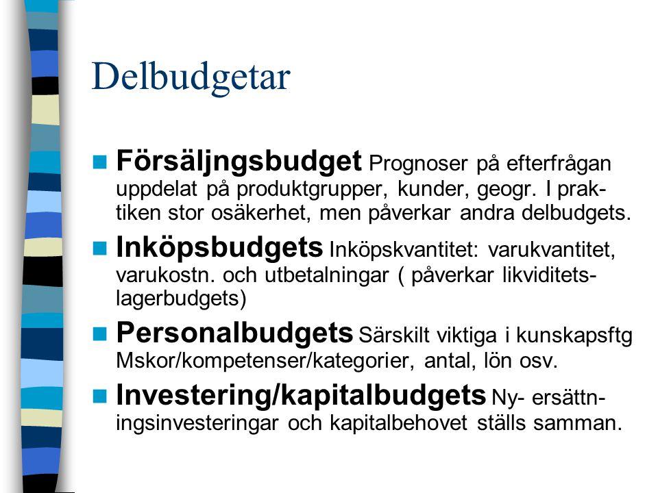 Delbudgetar Försäljngsbudget Prognoser på efterfrågan uppdelat på produktgrupper, kunder, geogr. I prak- tiken stor osäkerhet, men påverkar andra delb