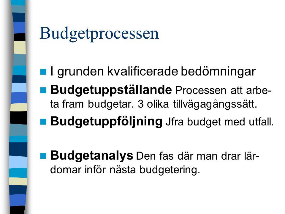 Budgetprocessen I grunden kvalificerade bedömningar Budgetuppställande Processen att arbe- ta fram budgetar. 3 olika tillvägagångssätt. Budgetuppföljn