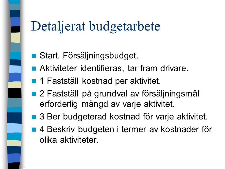 Detaljerat budgetarbete Start. Försäljningsbudget. Aktiviteter identifieras, tar fram drivare. 1 Fastställ kostnad per aktivitet. 2 Fastställ på grund