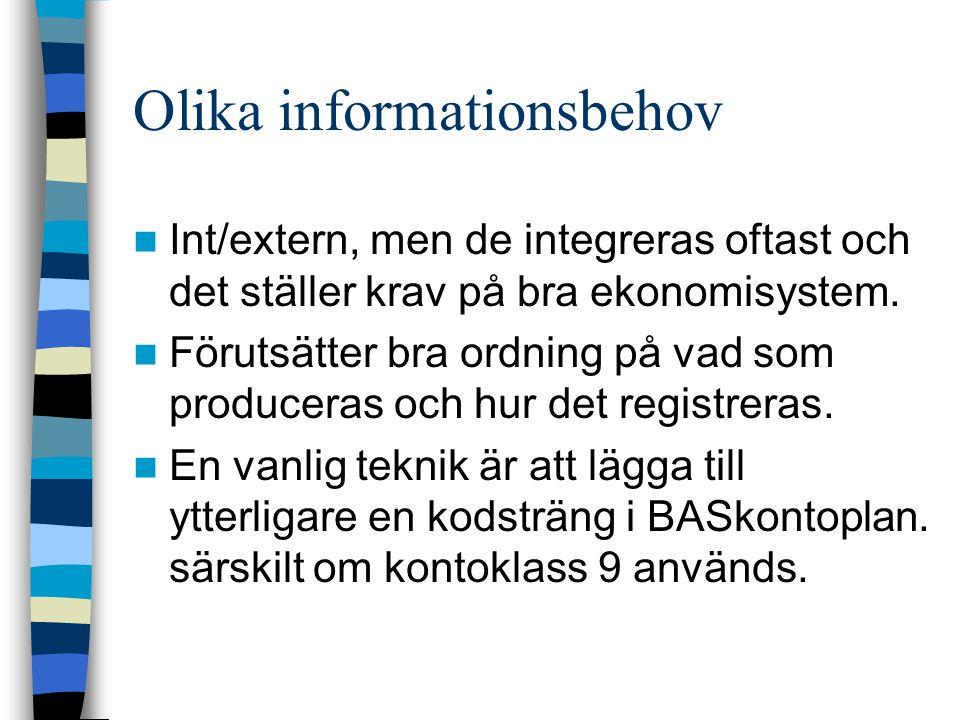 Olika informationsbehov Int/extern, men de integreras oftast och det ställer krav på bra ekonomisystem. Förutsätter bra ordning på vad som produceras