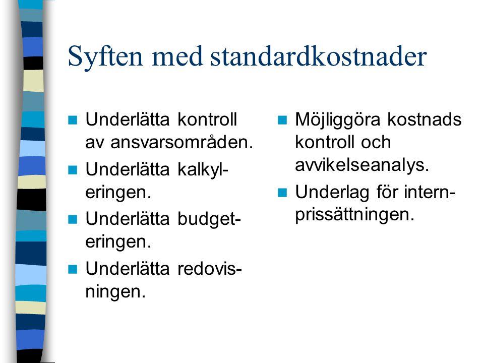 Syften med standardkostnader Underlätta kontroll av ansvarsområden. Underlätta kalkyl- eringen. Underlätta budget- eringen. Underlätta redovis- ningen