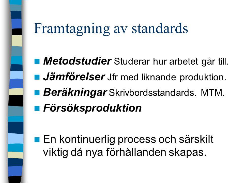 Framtagning av standards Metodstudier Studerar hur arbetet går till. Jämförelser Jfr med liknande produktion. Beräkningar Skrivbordsstandards. MTM. Fö