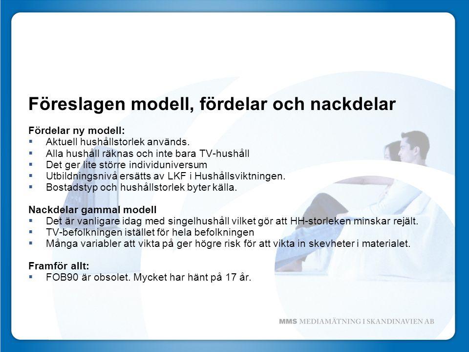 Ny föreslagen modell  Hushåll  Hushållsuniversum = Individuniversum / medelhushållsstorlek  Rimvägning på:  Hushållsstorlek (från Hushållens ekonomi (HEK))  Bostadstyp (från Boende, byggande och bebyggelse från SCB)  LKF (nya koefficienter från SCB)  Individer  Individuniversum = SCB Individuniversum  Förvägning till hushållsvikt  Rimvägning på:  Ålder  Kön  LKF