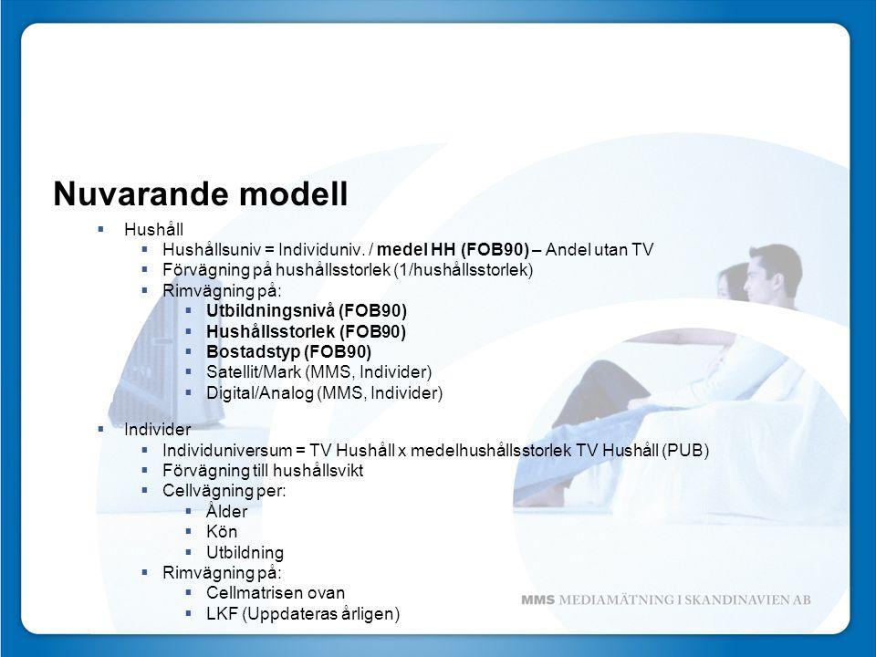 Nuvarande modell  Hushåll  Hushållsuniv = Individuniv. / medel HH (FOB90) – Andel utan TV  Förvägning på hushållsstorlek (1/hushållsstorlek)  Rimv