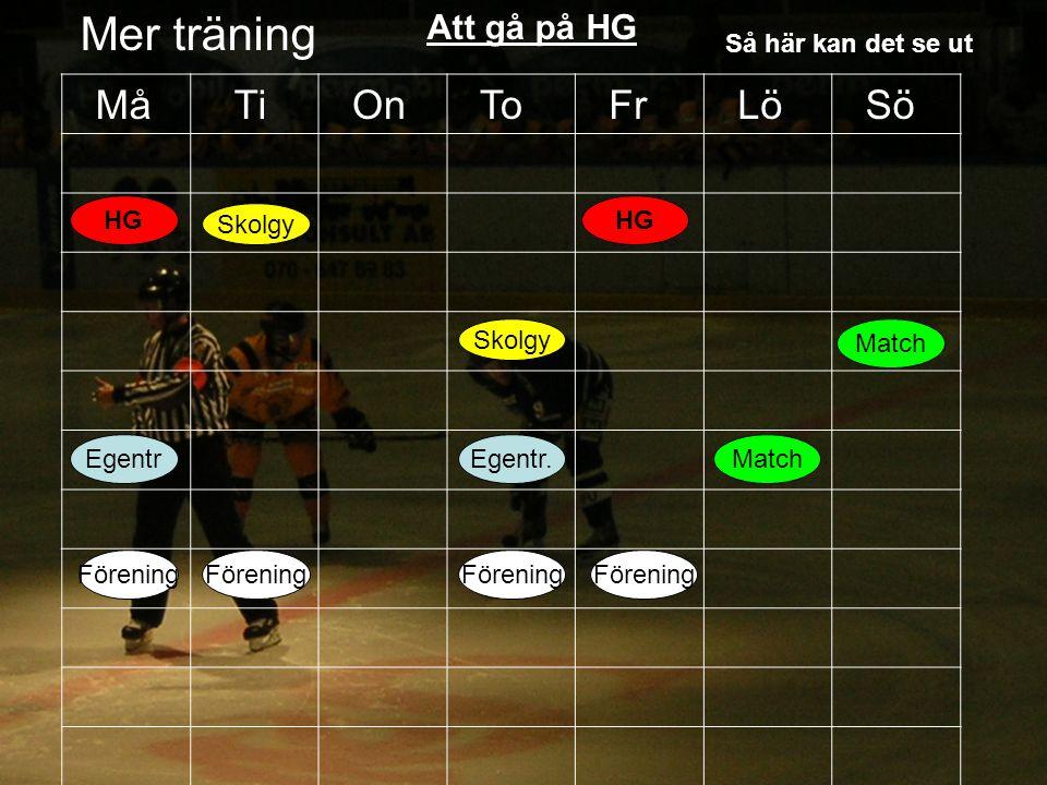 Mer träning Att gå på HG Må Ti On To Fr Lö Sö Förening Match HG Skolgy EgentrEgentr.Match Så här kan det se ut Förening