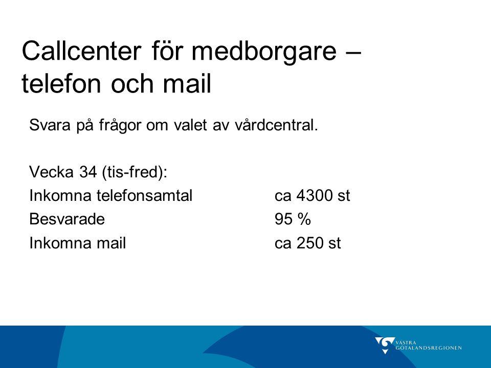 Callcenter för medborgare – telefon och mail Svara på frågor om valet av vårdcentral.