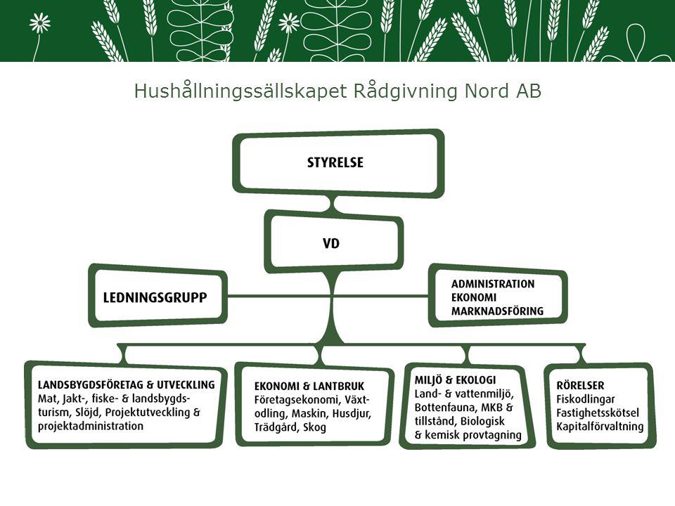 Hushållningssällskapet Rådgivning Nord AB