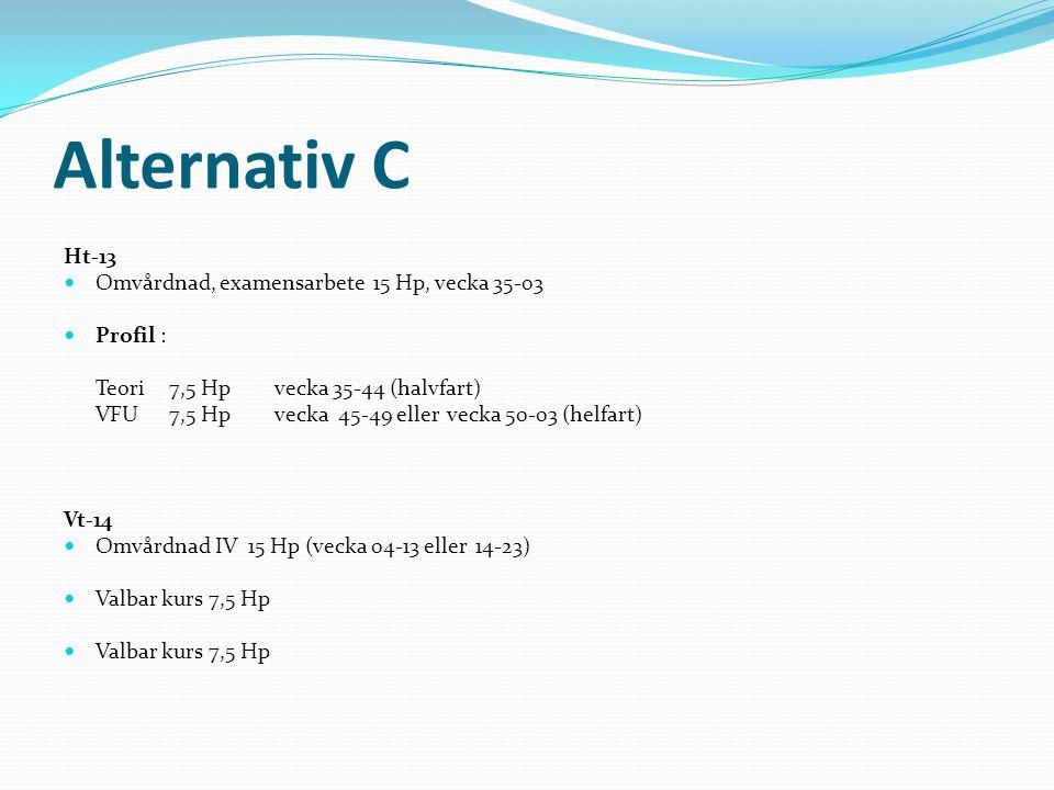 Alternativ C Ht-13 Omvårdnad, examensarbete 15 Hp, vecka 35-03 Profil : Teori 7,5 Hpvecka 35-44 (halvfart) VFU 7,5 Hpvecka 45-49 eller vecka 50-03 (helfart) Vt-14 Omvårdnad IV 15 Hp (vecka 04-13 eller 14-23) Valbar kurs 7,5 Hp Valbar kurs 7,5 Hp
