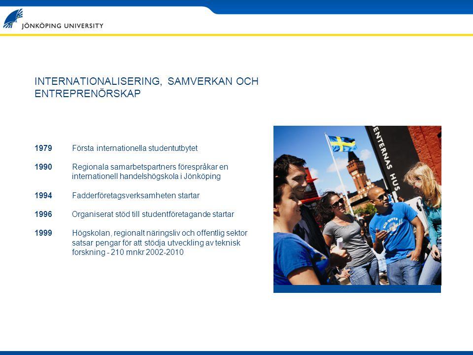 350 partneruniversitet950 inresande internationella studenter 30% utresande studenter (JIBS 90%) INTERNATIONALISERING