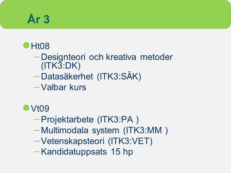 Ht08 – Designteori och kreativa metoder (ITK3:DK) – Datas ä kerhet (ITK3:S Ä K) – Valbar kurs Vt09 – Projektarbete (ITK3:PA ) – Multimodala system (IT