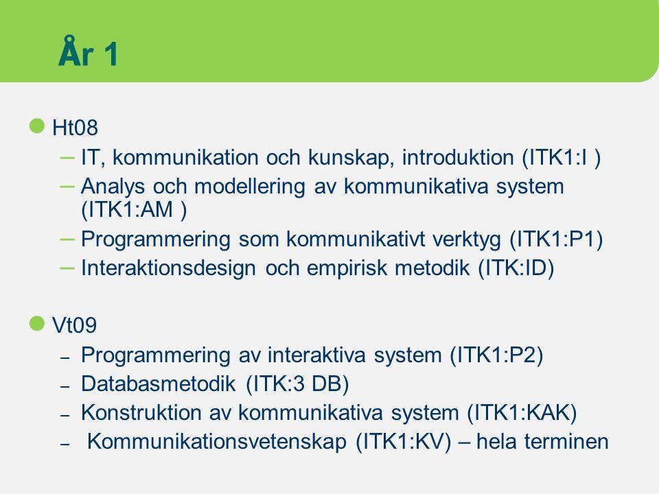Å r 1 Ht08 – IT, kommunikation och kunskap, introduktion (ITK1:I ) – Analys och modellering av kommunikativa system (ITK1:AM ) – Programmering som kom