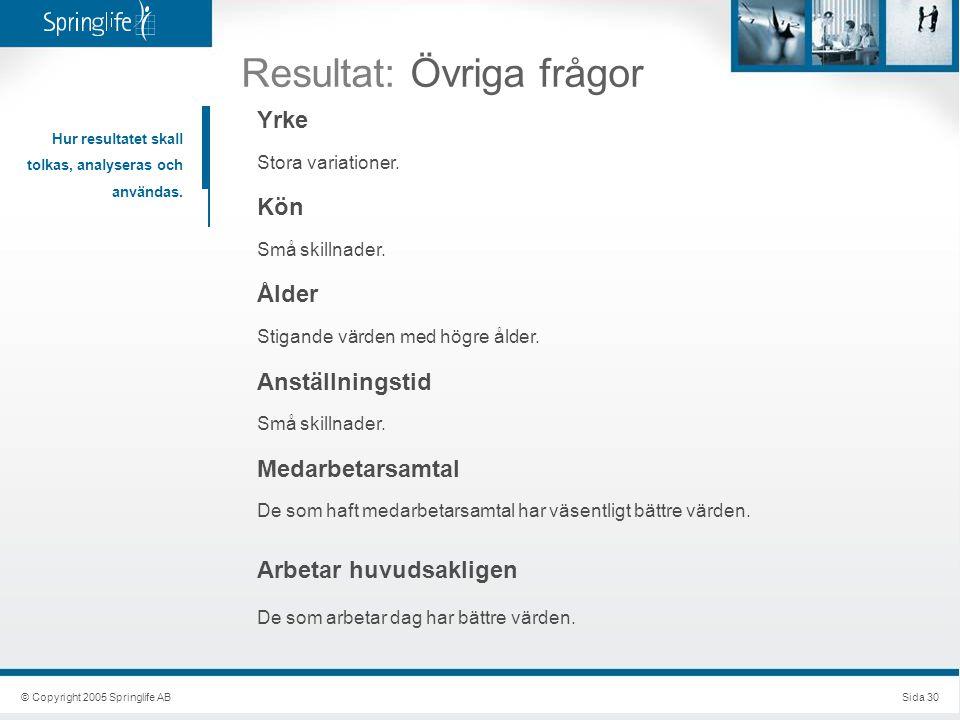 Resultat: Övriga frågor Hur resultatet skall tolkas, analyseras och användas.