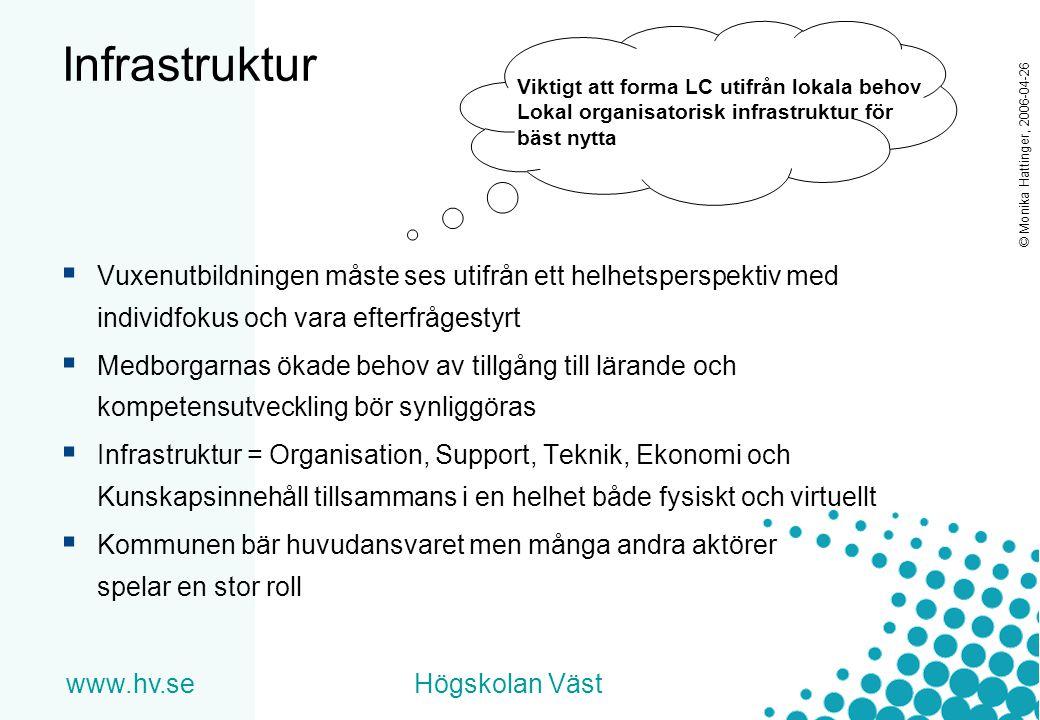 www.hv.seHögskolan Väst © Monika Hattinger, 2006-04-26 Kvalitet på LC Grovt sett är god kvalitet  något som användare/studerande upplever fungera, göra nytta, vara (lätt) tillgängligt, hållbart, uppdaterat och användbart i både den sociala, fysiska och virtuella omgivning/kontext man befinner sig i  ur ett studerandeperspektiv, när LC som leverantörer i samverkan med andra utbildningsanordnare och aktörer, arbetar utifrån ett gemensamt kvalitetsperspektiv.