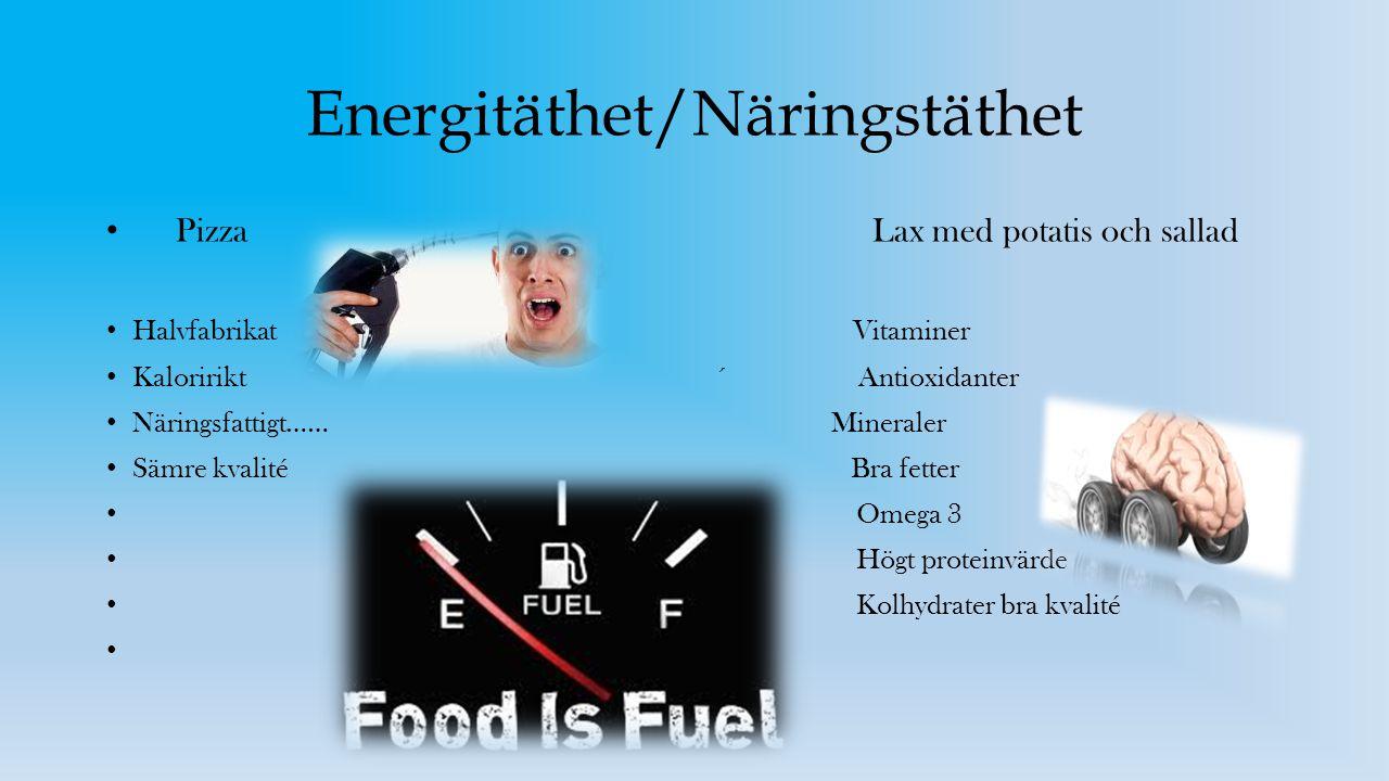 Energi Energigivande näringsämnen - kolhydrater, 4 kcal/gram - protein, 4 kcal/gram - fett, 9 kcal/gram - alkohol, 7 kcal/gram Energibalans - kcal in/Kcal ut Energibehov - ålder, kön, klimat, kroppsstorlek, träning Basalbehov (BMR) - energiförbrukning i fullständig vila sophiaskostochloparcoaching.se
