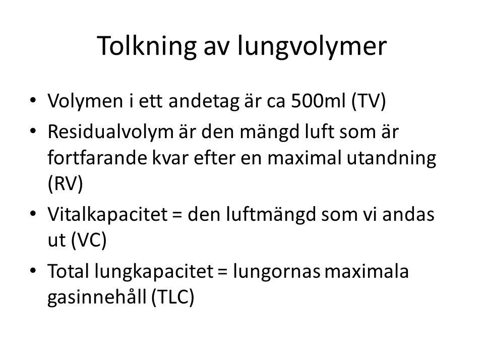 Tolkning av lungvolymer Volymen i ett andetag är ca 500ml (TV) Residualvolym är den mängd luft som är fortfarande kvar efter en maximal utandning (RV) Vitalkapacitet = den luftmängd som vi andas ut (VC) Total lungkapacitet = lungornas maximala gasinnehåll (TLC)