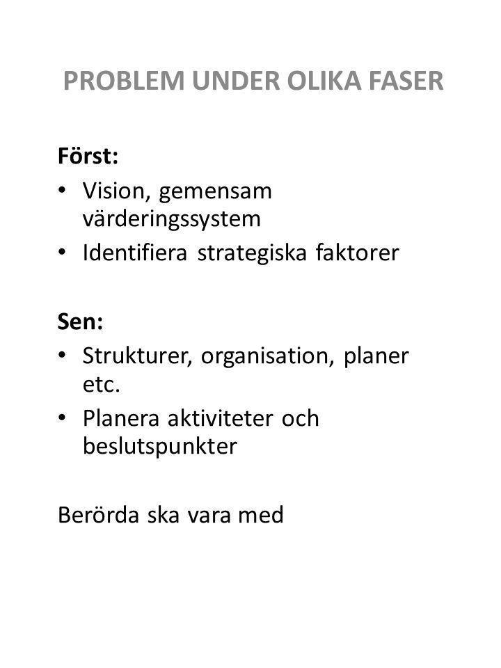PROBLEM UNDER OLIKA FASER Först: Vision, gemensam värderingssystem Identifiera strategiska faktorer Sen: Strukturer, organisation, planer etc. Planera