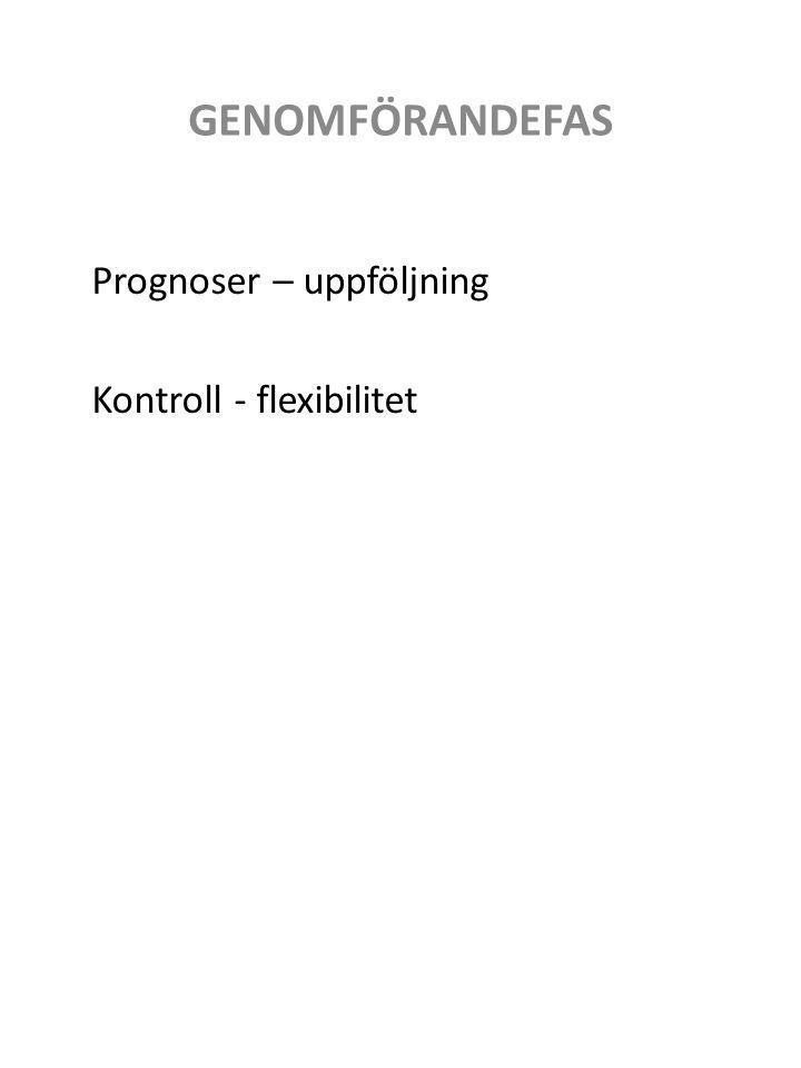 GENOMFÖRANDEFAS Prognoser – uppföljning Kontroll - flexibilitet