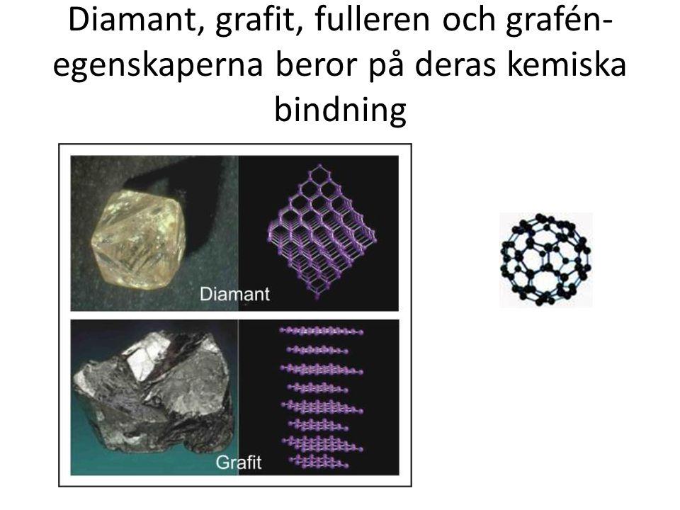 Diamant, grafit, fulleren och grafén- egenskaperna beror på deras kemiska bindning