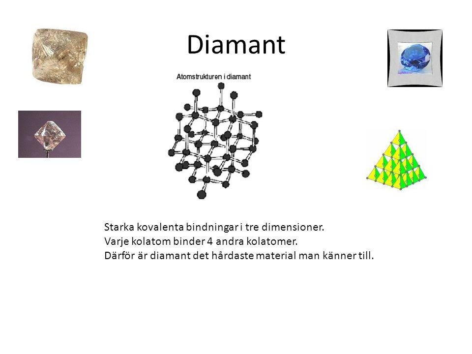 Diamant Starka kovalenta bindningar i tre dimensioner. Varje kolatom binder 4 andra kolatomer. Därför är diamant det hårdaste material man känner till