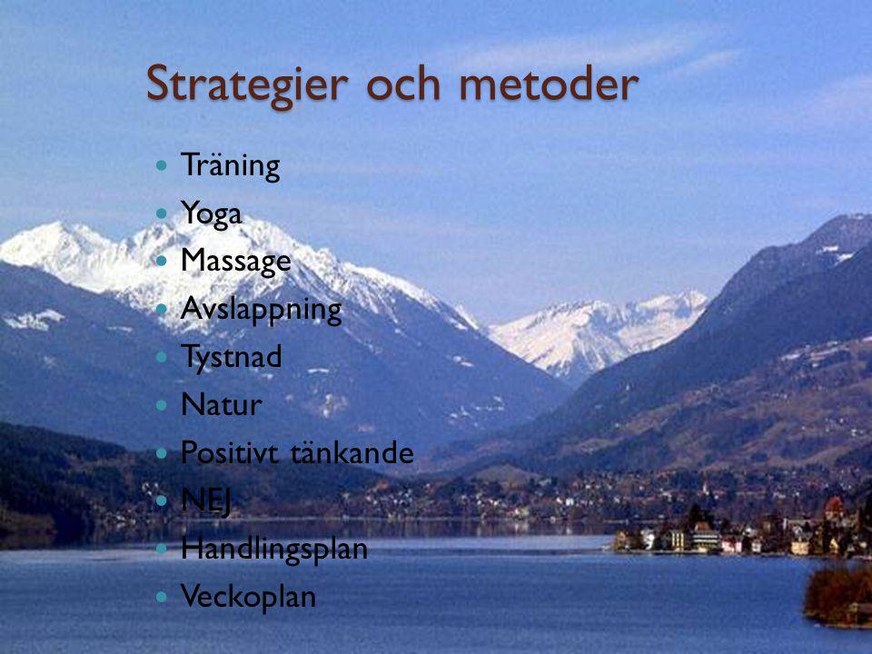 Strategier och metoder Träning Yoga Massage Avslappning Tystnad Natur Positivt tänkande NEJ Handlingsplan Veckoplan