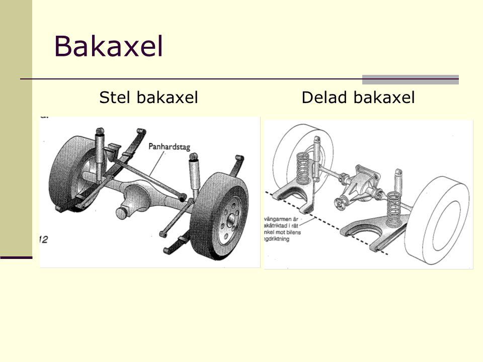 Bakaxel Stel bakaxelDelad bakaxel