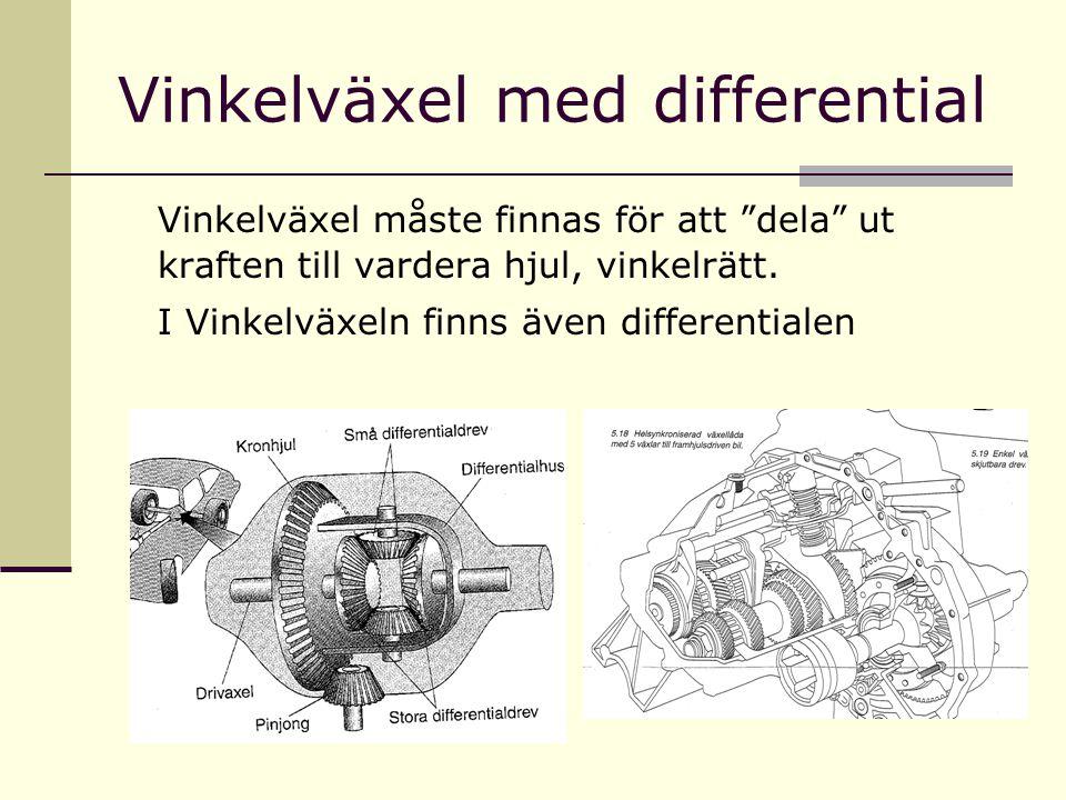 """Vinkelväxel med differential Vinkelväxel måste finnas för att """"dela"""" ut kraften till vardera hjul, vinkelrätt. I Vinkelväxeln finns även differentiale"""