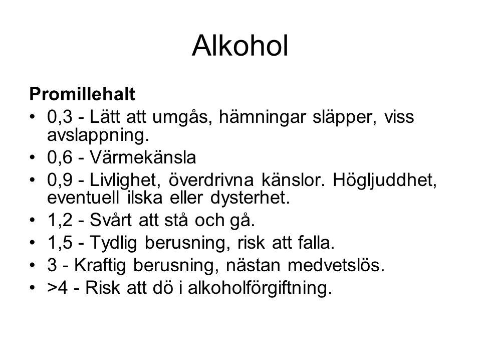 Alkohol Promillehalt 0,3 - Lätt att umgås, hämningar släpper, viss avslappning.