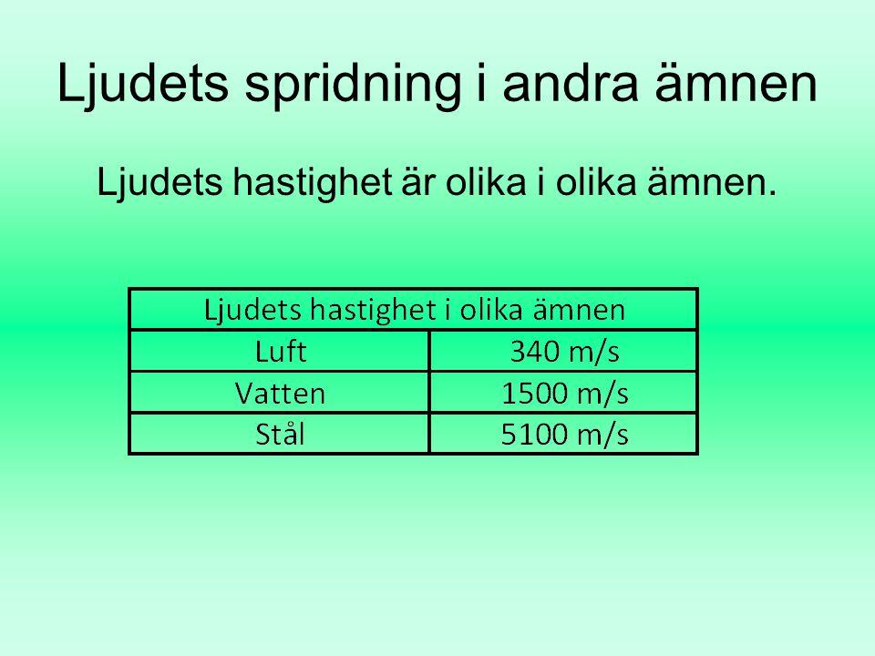 Ljudets spridning i andra ämnen Ljudets hastighet är olika i olika ämnen.