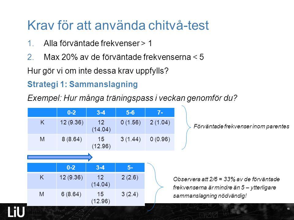 Krav för att använda chitvå-test 1.Alla förväntade frekvenser > 1 2.Max 20% av de förväntade frekvenserna < 5 Hur gör vi om inte dessa krav uppfylls.
