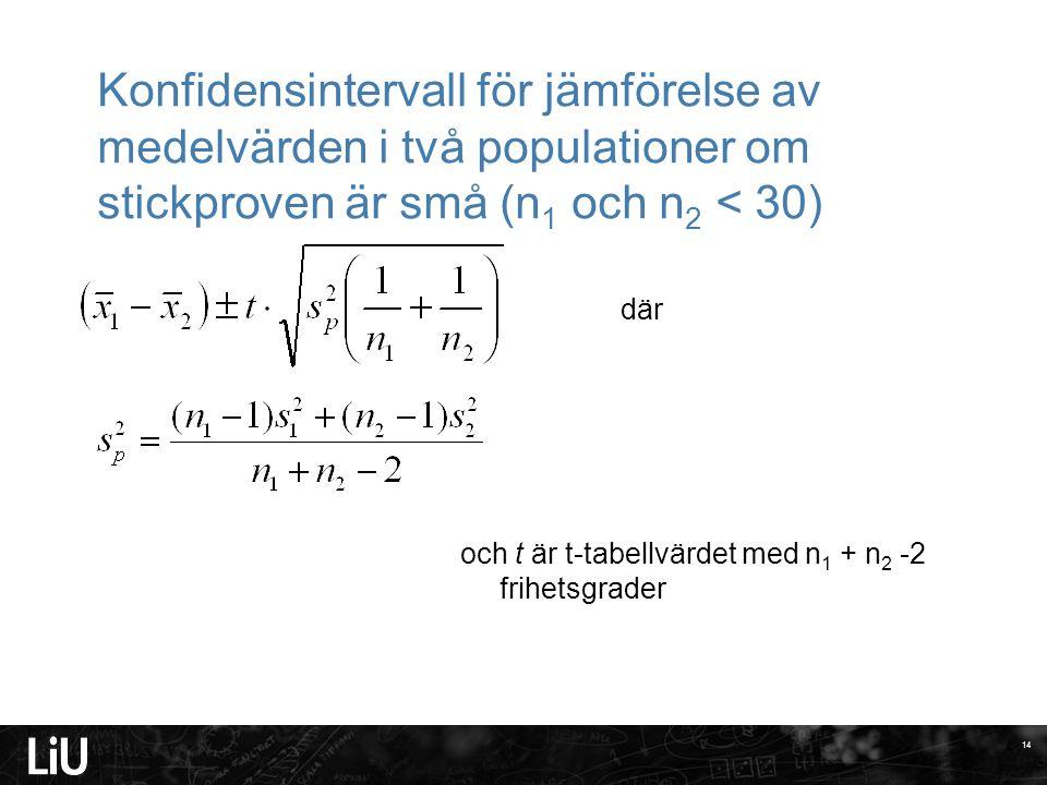 Konfidensintervall för jämförelse av medelvärden i två populationer om stickproven är små (n 1 och n 2 < 30) där och t är t-tabellvärdet med n 1 + n 2