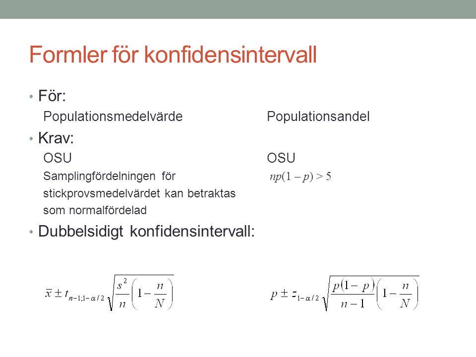 Formler för konfidensintervall För: PopulationsmedelvärdePopulationsandel Krav:OSU Samplingfördelningen för np(1 – p) > 5 stickprovsmedelvärdet kan betraktas som normalfördelad Dubbelsidigt konfidensintervall: