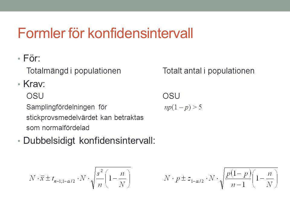 Formler för konfidensintervall För: Totalmängd i populationenTotalt antal i populationen Krav:OSU Samplingfördelningen för np(1 – p) > 5 stickprovsmedelvärdet kan betraktas som normalfördelad Dubbelsidigt konfidensintervall: