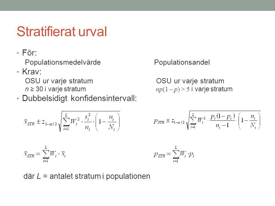 Stratifierat urval För: PopulationsmedelvärdePopulationsandel Krav: OSU ur varje stratum n ≥ 30 i varje stratum np(1 – p) > 5 i varje stratum Dubbelsidigt konfidensintervall: där L = antalet stratum i populationen