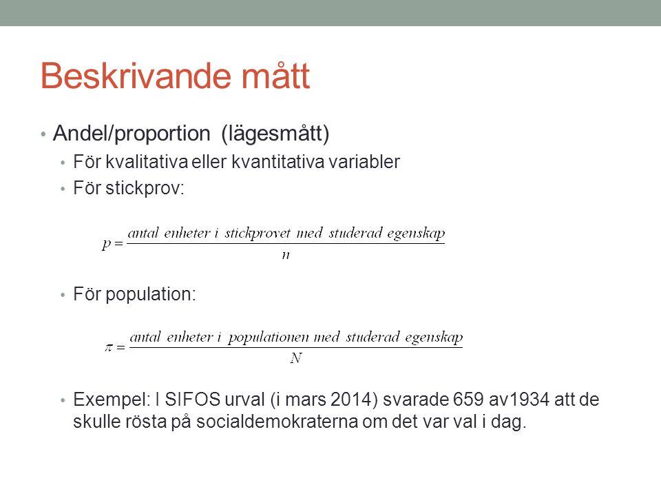 Beskrivande mått Andel/proportion (lägesmått) För kvalitativa eller kvantitativa variabler För stickprov: För population: Exempel: I SIFOS urval (i mars 2014) svarade 659 av1934 att de skulle rösta på socialdemokraterna om det var val i dag.