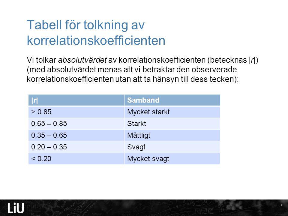 Tabell för tolkning av korrelationskoefficienten Vi tolkar absolutvärdet av korrelationskoefficienten (betecknas |r|) (med absolutvärdet menas att vi