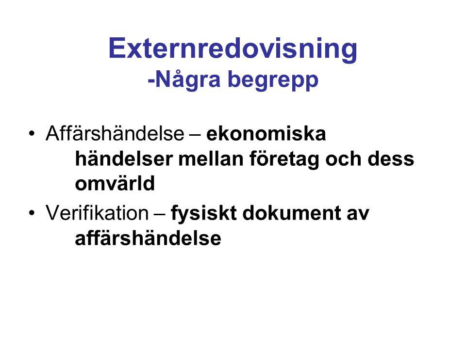 Externredovisning -Några begrepp Affärshändelse – ekonomiska händelser mellan företag och dess omvärld Verifikation – fysiskt dokument av affärshändelse