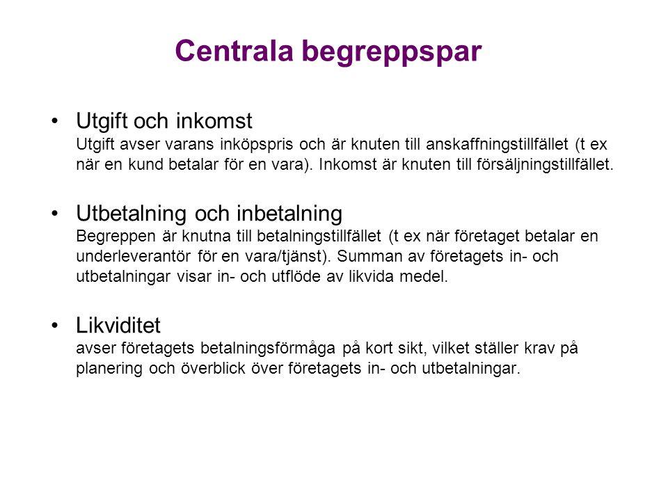 Centrala begreppspar Utgift och inkomst Utgift avser varans inköpspris och är knuten till anskaffningstillfället (t ex när en kund betalar för en vara).