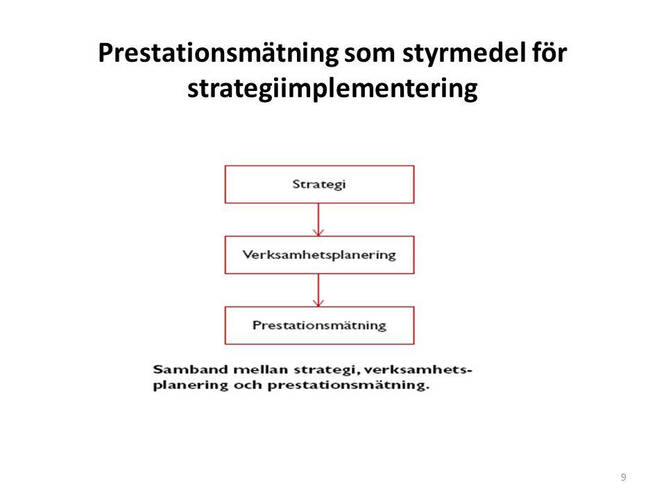 9 Prestationsmätning som styrmedel för strategiimplementering