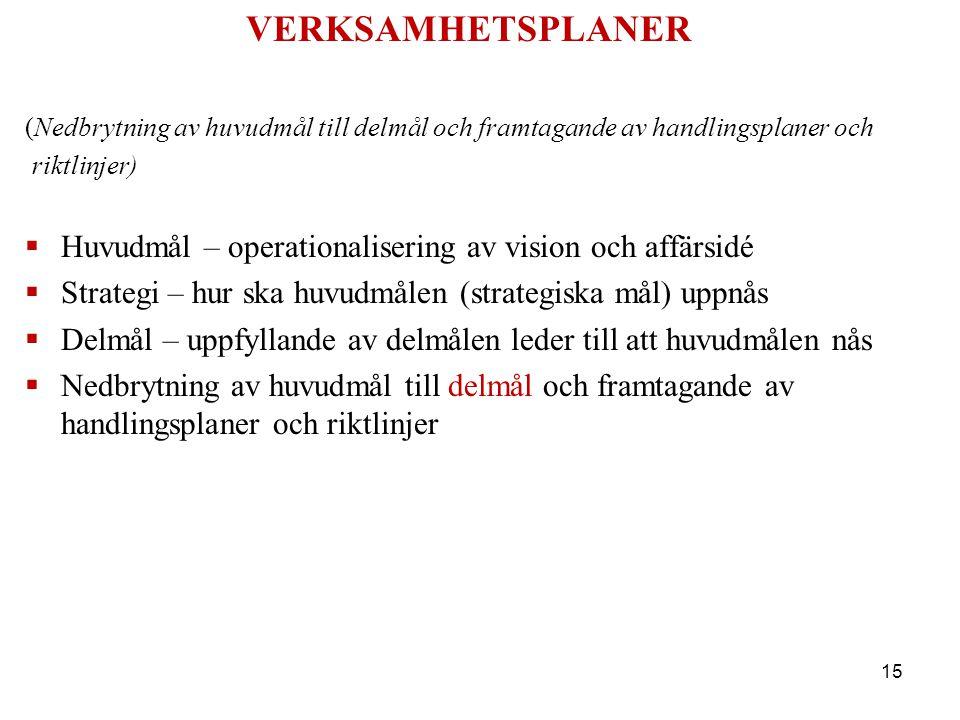VERKSAMHETSPLANER (Nedbrytning av huvudmål till delmål och framtagande av handlingsplaner och riktlinjer)  Huvudmål – operationalisering av vision oc