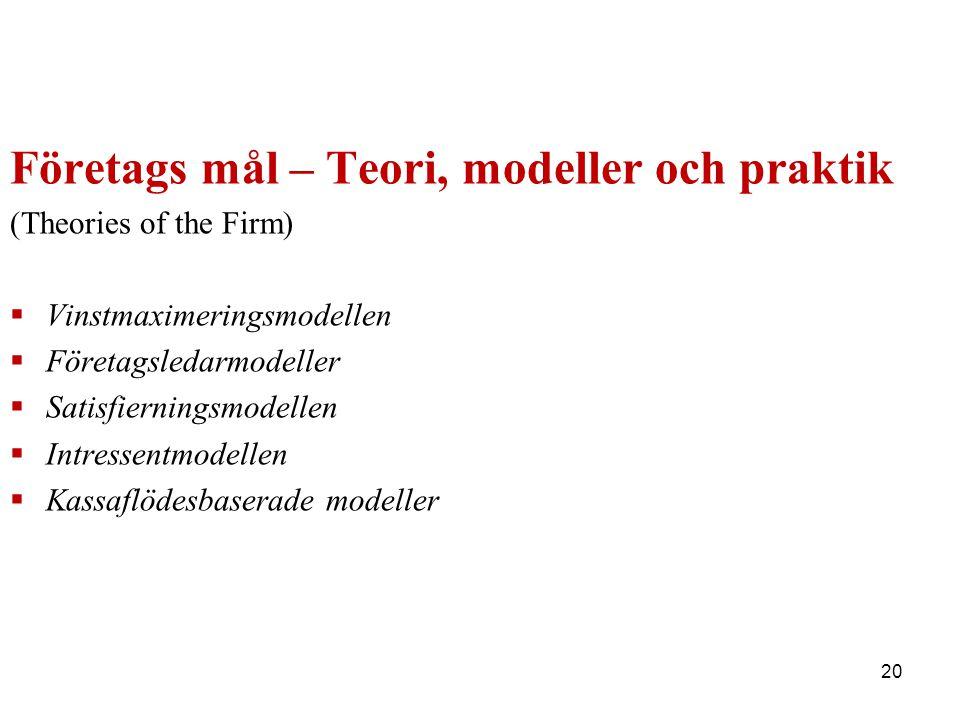 20 Företags mål – Teori, modeller och praktik (Theories of the Firm)  Vinstmaximeringsmodellen  Företagsledarmodeller  Satisfierningsmodellen  Int