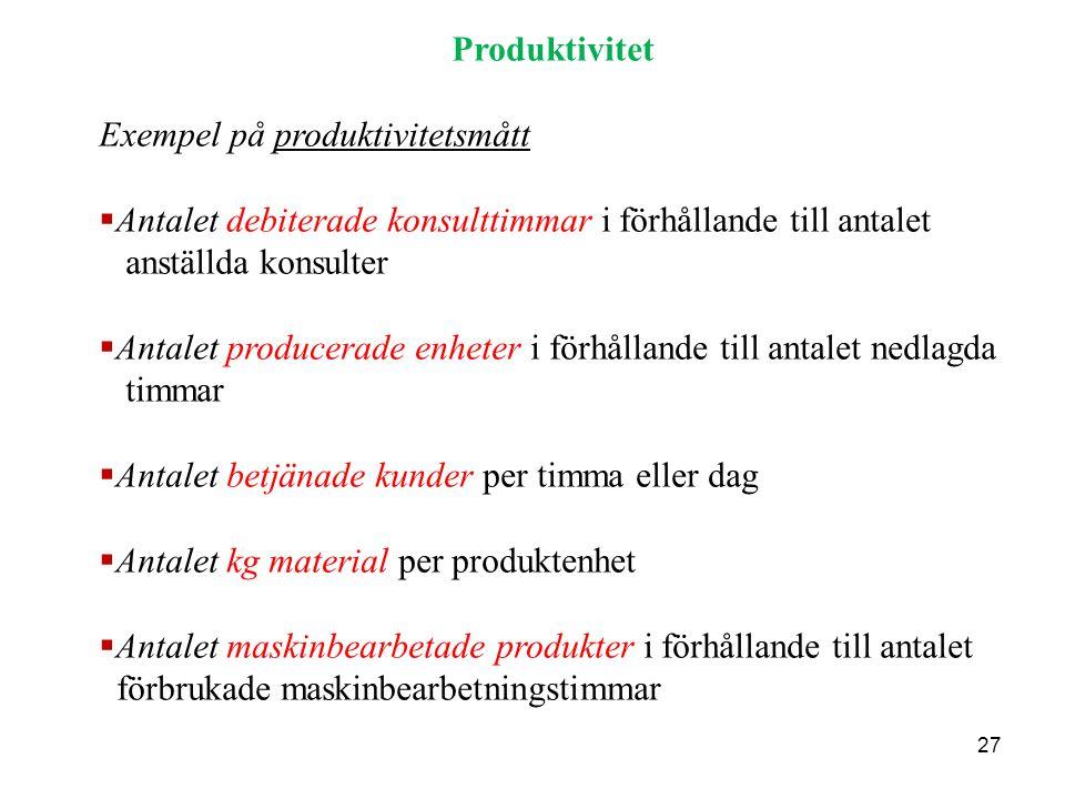 27 Produktivitet Exempel på produktivitetsmått  Antalet debiterade konsulttimmar i förhållande till antalet anställda konsulter  Antalet producerade