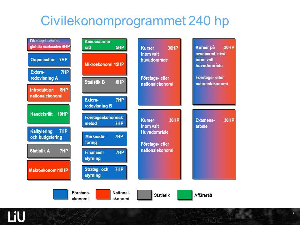 2 Valmöjligheter T5 FEK 30 HP eller NEK 30 HP FEK 30 HP eller NEK 30 HP NEK FEK AFFÄRSRÄTT FEK UTOMLANDS Makroekonomisk 7,5HP teori och politik Makroekonomisk 7,5HP teori och politik Samhällsek.