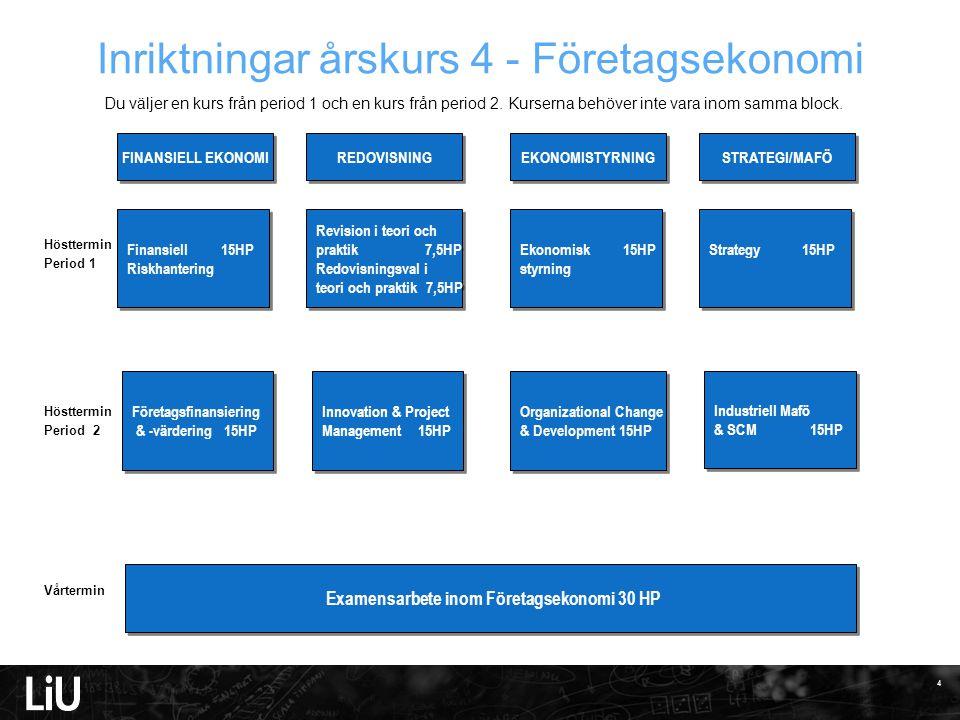 5 Mikro-7,5 HP ekonomisk analys Mikro-7,5 HP ekonomisk analys Spelteori7,5 HP Mikro-7,5 HP ekonomisk teori Mikro-7,5 HP ekonomisk teori Ekonomisk7,5 HP teori- och metodutveckling Ekonomisk7,5 HP teori- och metodutveckling Ekonometri:7,5 HP Tidsseriedata Ekonometri:7,5 HP Tidsseriedata Ekonometri: 7,5 HP Panel- och tvärsnittsdata Ekonometri: 7,5 HP Panel- och tvärsnittsdata Examensarbete inom Nationalekonomi 30 HP EKONOMISK ANALYS FINANSIELL EKONOMI Makroekonomi7,5 HP med inriktning mot tillväxtteori Makroekonomi7,5 HP med inriktning mot tillväxtteori Du väljer två 7,5 hp kurser från period 1 och två 7,5 hp kurser från period 2.
