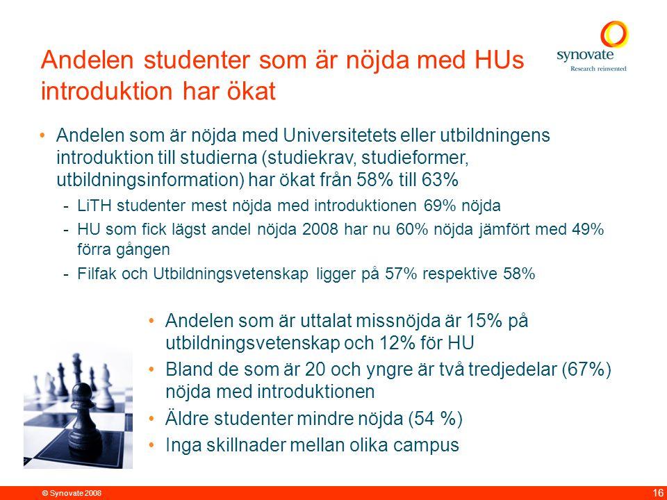 © Synovate 2008 16 Andelen studenter som är nöjda med HUs introduktion har ökat Andelen som är nöjda med Universitetets eller utbildningens introduktion till studierna (studiekrav, studieformer, utbildningsinformation) har ökat från 58% till 63% -LiTH studenter mest nöjda med introduktionen 69% nöjda -HU som fick lägst andel nöjda 2008 har nu 60% nöjda jämfört med 49% förra gången -Filfak och Utbildningsvetenskap ligger på 57% respektive 58% Andelen som är uttalat missnöjda är 15% på utbildningsvetenskap och 12% för HU Bland de som är 20 och yngre är två tredjedelar (67%) nöjda med introduktionen Äldre studenter mindre nöjda (54 %) Inga skillnader mellan olika campus