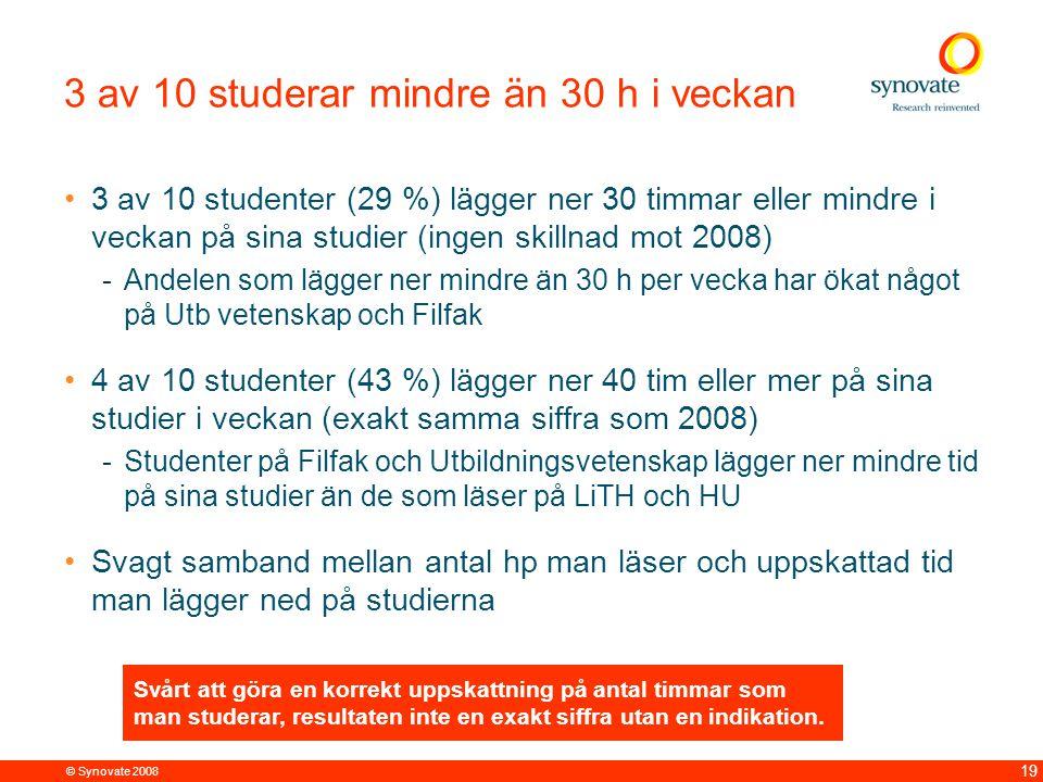 © Synovate 2008 19 3 av 10 studerar mindre än 30 h i veckan Svårt att göra en korrekt uppskattning på antal timmar som man studerar, resultaten inte en exakt siffra utan en indikation.