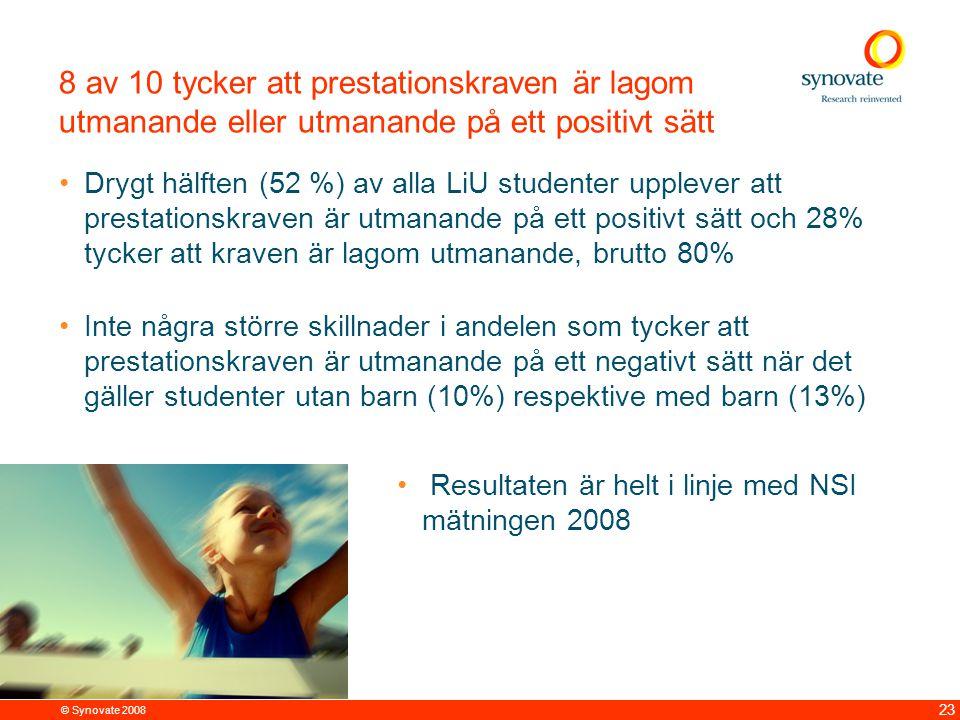 © Synovate 2008 23 8 av 10 tycker att prestationskraven är lagom utmanande eller utmanande på ett positivt sätt Drygt hälften (52 %) av alla LiU stude