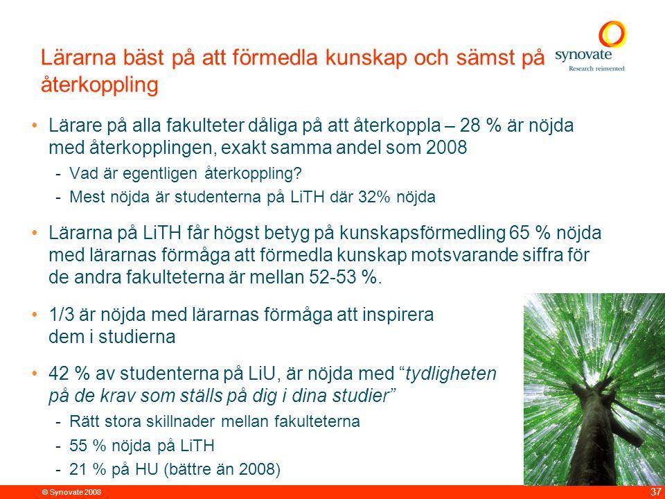 © Synovate 2008 37 Lärarna bäst på att förmedla kunskap och sämst på återkoppling Lärare på alla fakulteter dåliga på att återkoppla – 28 % är nöjda m